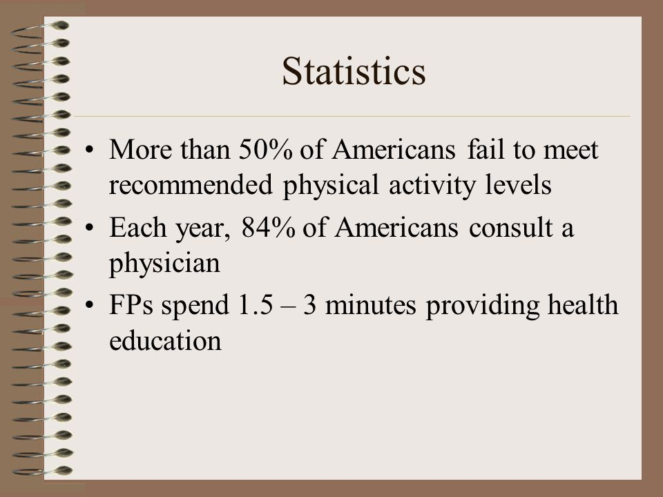 Statistics More than 50% of Americans fail to meet recommended physical activity levels Each year, 84% of Americans consult a physician FPs spend 1.5