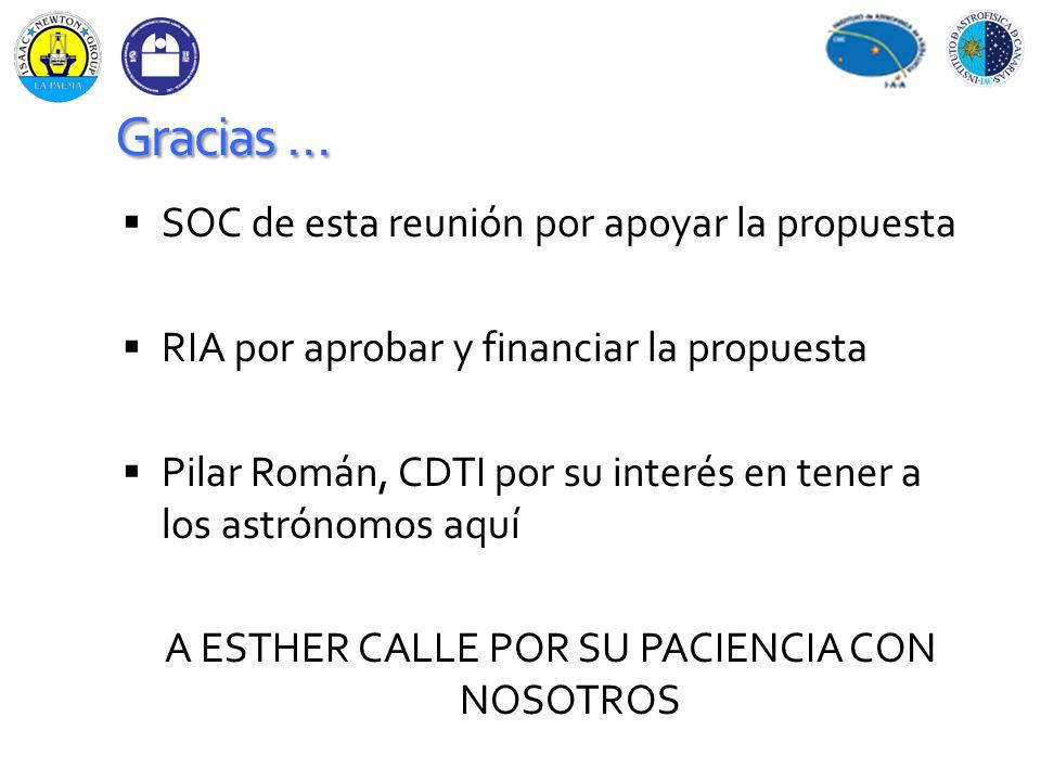 Gracias …  SOC de esta reunión por apoyar la propuesta  RIA por aprobar y financiar la propuesta  Pilar Román, CDTI por su interés en tener a los astrónomos aquí A ESTHER CALLE POR SU PACIENCIA CON NOSOTROS