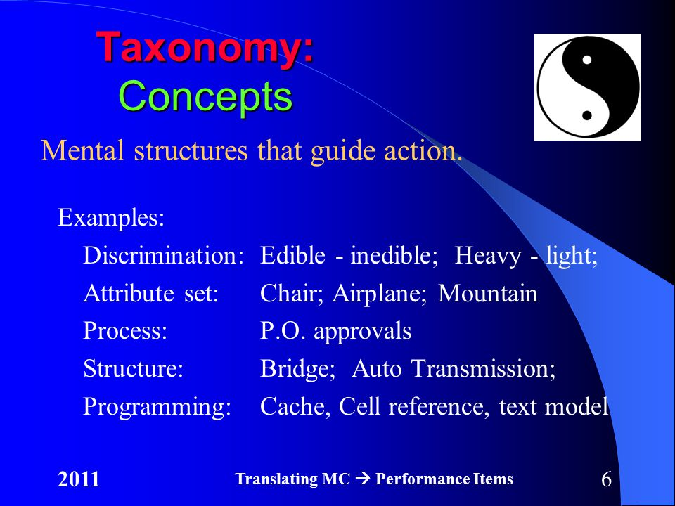 62011 Translating MC  Performance Items Taxonomy: Concepts Examples: Discrimination:Edible - inedible; Heavy - light; Attribute set:Chair; Airplane; Mountain Process:P.O.