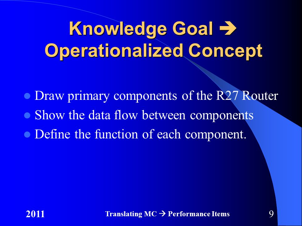 92011 Translating MC  Performance Items Knowledge Goal  Operationalized Concept Draw primary components of the R27 Router Show the data flow between components Define the function of each component.