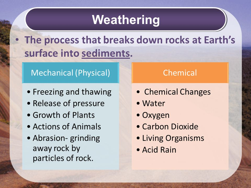 Weathering The process that breaks down rocks at Earth's surface into sediments. Mechanical (Physical) Freezing and thawing Release of pressure Growth
