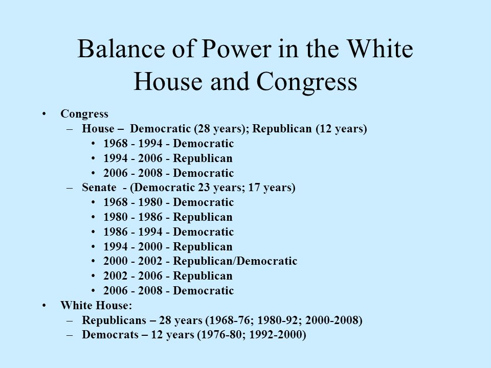 Balance of Power in the White House and Congress Congress –House – Democratic (28 years); Republican (12 years) 1968 - 1994 - Democratic 1994 - 2006 - Republican 2006 - 2008 - Democratic –Senate - (Democratic 23 years; 17 years) 1968 - 1980 - Democratic 1980 - 1986 - Republican 1986 - 1994 - Democratic 1994 - 2000 - Republican 2000 - 2002 - Republican/Democratic 2002 - 2006 - Republican 2006 - 2008 - Democratic White House: –Republicans – 28 years (1968-76; 1980-92; 2000-2008) –Democrats – 12 years (1976-80; 1992-2000)