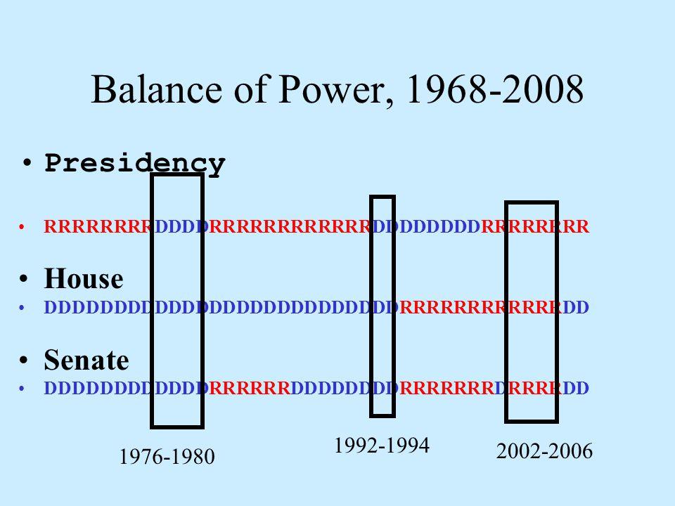 Balance of Power, 1968-2008 Presidency RRRRRRRRDDDDRRRRRRRRRRRRDDDDDDDDRRRRRRRR House DDDDDDDDDDDDDDDDDDDDDDDDDDRRRRRRRRRRRRDD Senate DDDDDDDDDDDDRRRR