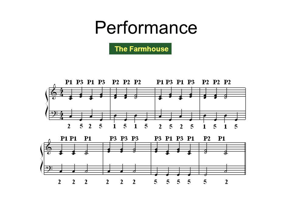 Performance The Farmhouse