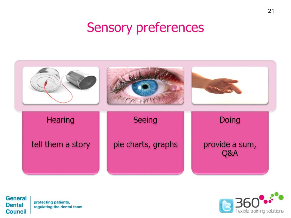 Sensory preferences Hearing tell them a story Seeing pie charts, graphs Doing provide a sum, Q&A 21