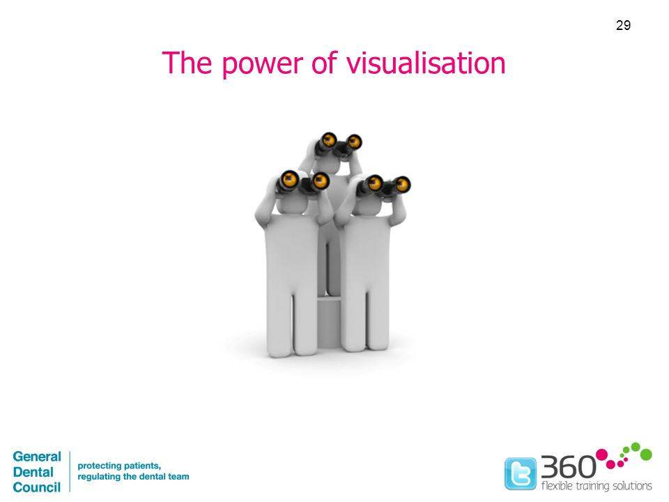 The power of visualisation 29