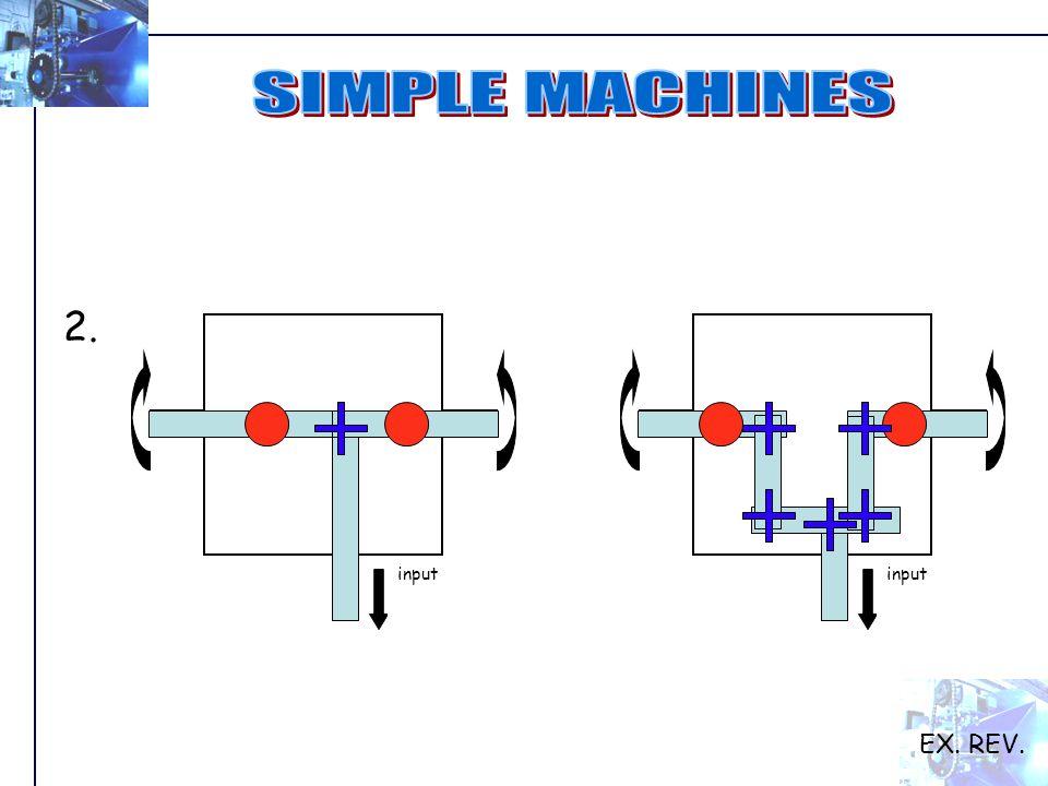 2. input EX. REV.