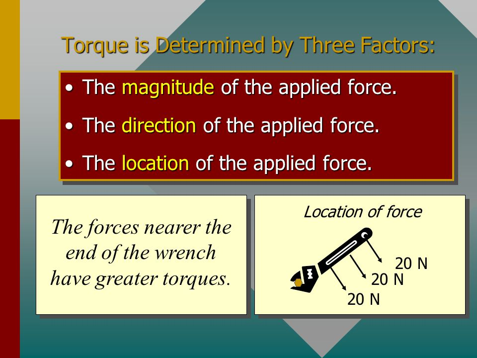 Objectives: After completing this module, you should be able to: Define and give examples of the terms torque, moment arm, axis, and line of action of a force.Define and give examples of the terms torque, moment arm, axis, and line of action of a force.
