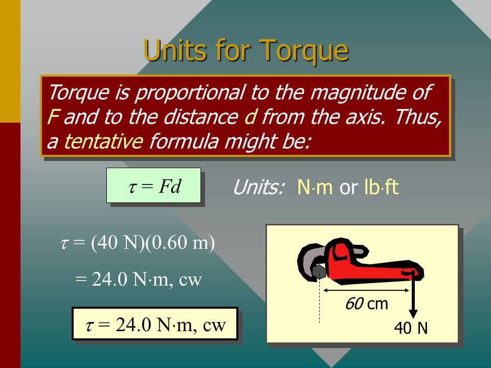 Torque is Determined by Three Factors: The magnitude of the applied force.The magnitude of the applied force.
