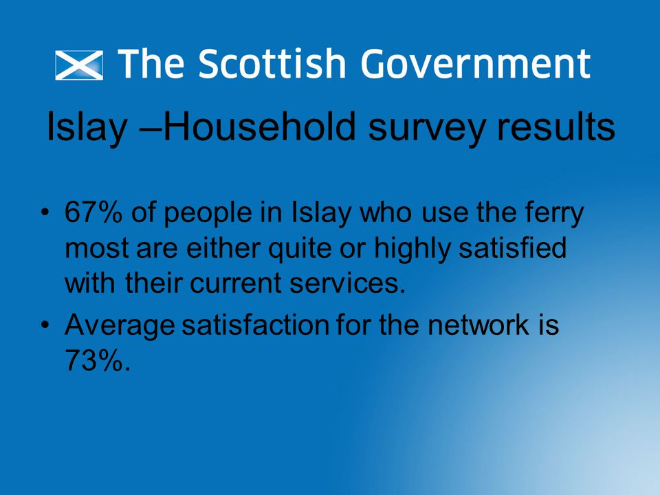 Islay –Household survey results 67% of people in Islay who use the ferry most are either quite or highly satisfied with their current services.
