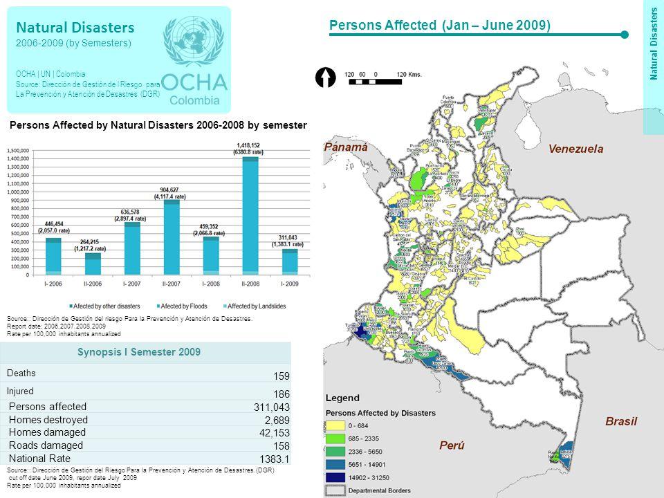 Natural Disasters 2006-2009 (by Semesters) OCHA | UN | Colombia Source: Dirección de Gestión de l Riesgo para La Prevención y Atención de Desastres (DGR) Natural Disasters Persons Affected (Jan – June 2009) Persons Affected by Natural Disasters 2006-2008 by semester Synopsis I Semester 2009 Deaths 159 Injured 186 Persons affected311,043 Homes destroyed2,689 Homes damaged42,153 Roads damaged158 National Rate1383.1 Source:: Dirección de Gestión del Riesgo Para la Prevención y Atención de Desastres.(DGR) cut off date June 2009, repor date July 2009 Rate per 100,000 inhabitants annualized Source:: Dirección de Gestión del riesgo Para la Prevención y Atención de Desastres.