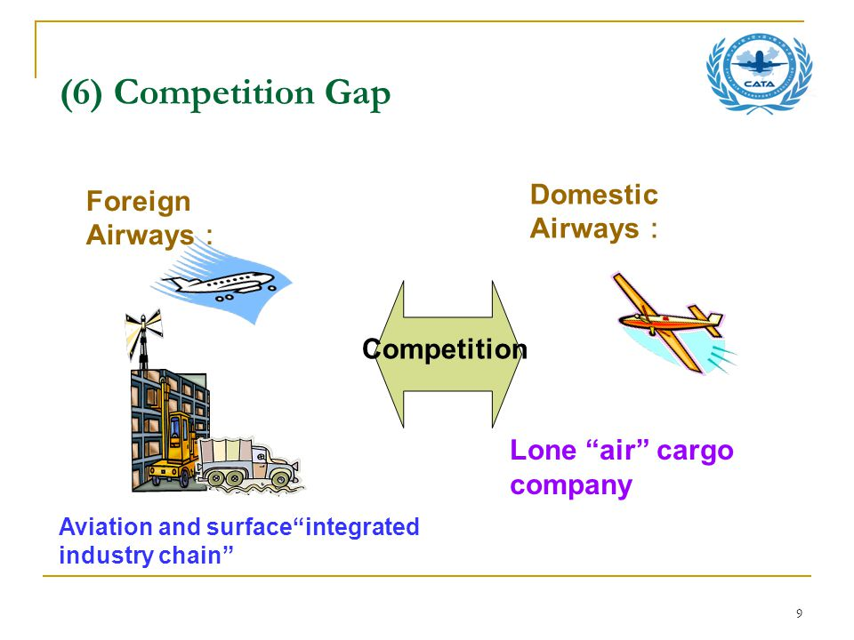 9 (6) Competition Gap Competition Aviation and surface integrated industry chain Lone air cargo company Foreign Airways : Domestic Airways :