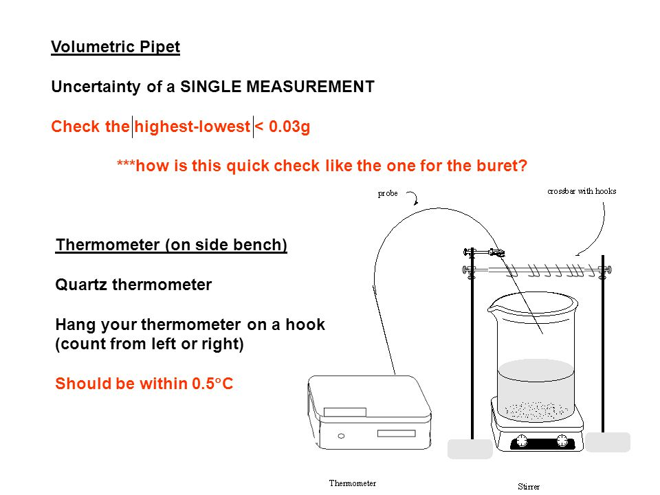 Volumetric Pipet Uncertainty of a SINGLE MEASUREMENT Check the highest-lowest < 0.03g ***how is this quick check like the one for the buret? Thermomet