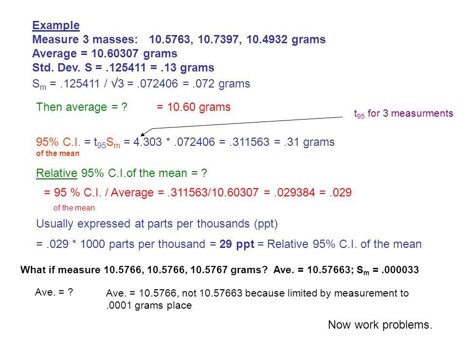 Example Measure 3 masses: 10.5763, 10.7397, 10.4932 grams Average = 10.60307 grams Std. Dev. S =.125411 =.13 grams Then average = ?= 10.60 grams S m =