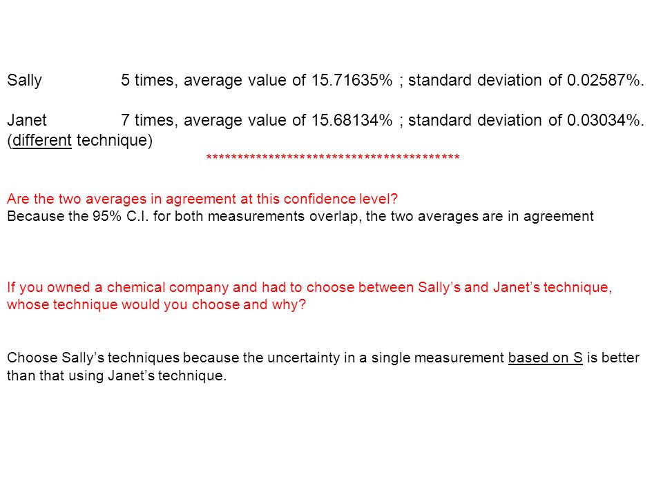 Sally 5 times, average value of 15.71635% ; standard deviation of 0.02587%.