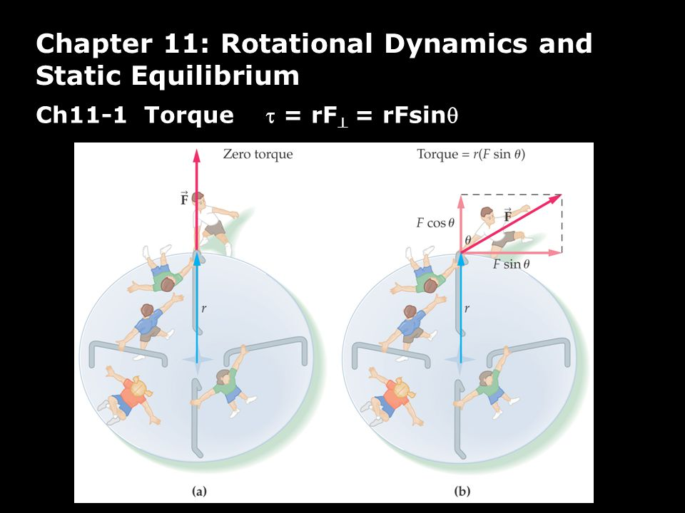 Ch11-1 Torque  = rF  = rFsin Chapter 11: Rotational Dynamics and Static Equilibrium