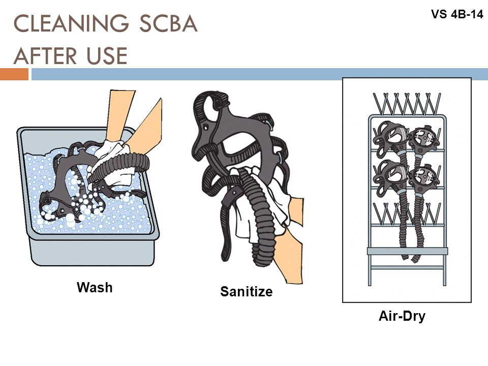 CLEANING AND SANTIZING THE SCBA  Cleans and sanitizes – SCBA components  Immediately after use  Per manufacturer's recommendations Selects proper cleaning solutions and cleaning equipment Completes cleaning and sanitizing properly  Properly documents cleaning & sanitizing per departmental SOP