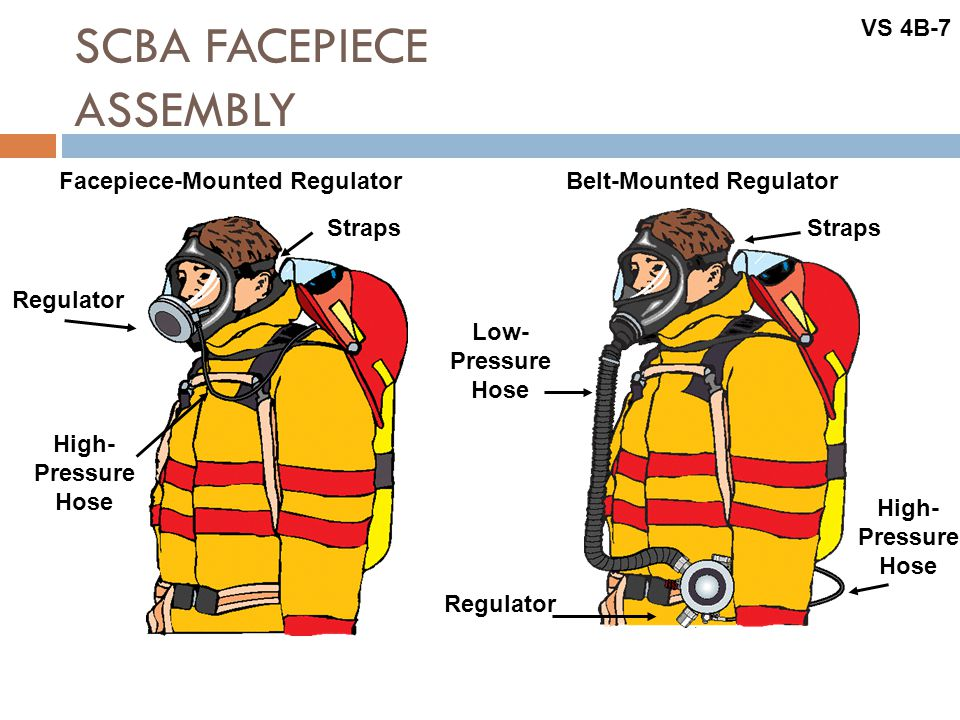 SCBA REGULATOR ASSSEMBLY VS 4B-6 Facepiece Interior Open Atmosphere Detail of Exhalation Valve Assembly Bypass Valve Regulator Mainline Valve High-Pre