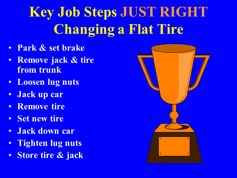 Key Steps NOT ENOUGH Changing a Flat Tire Park car Take off flat tire Put on spare tire Drive away