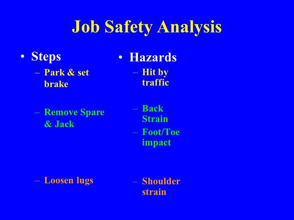 Job Safety Analysis Steps –Park & set brake –Remove Spare & Jack –Loosen lugs