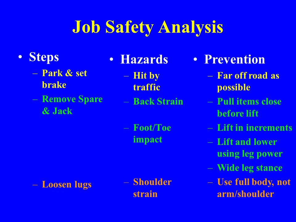 Job Safety Analysis Hazards –Hit by traffic –Back Strain –Foot/Toe impact –Shoulder strain Steps –Park & set brake –Remove Spare & Jack –Loosen lugs