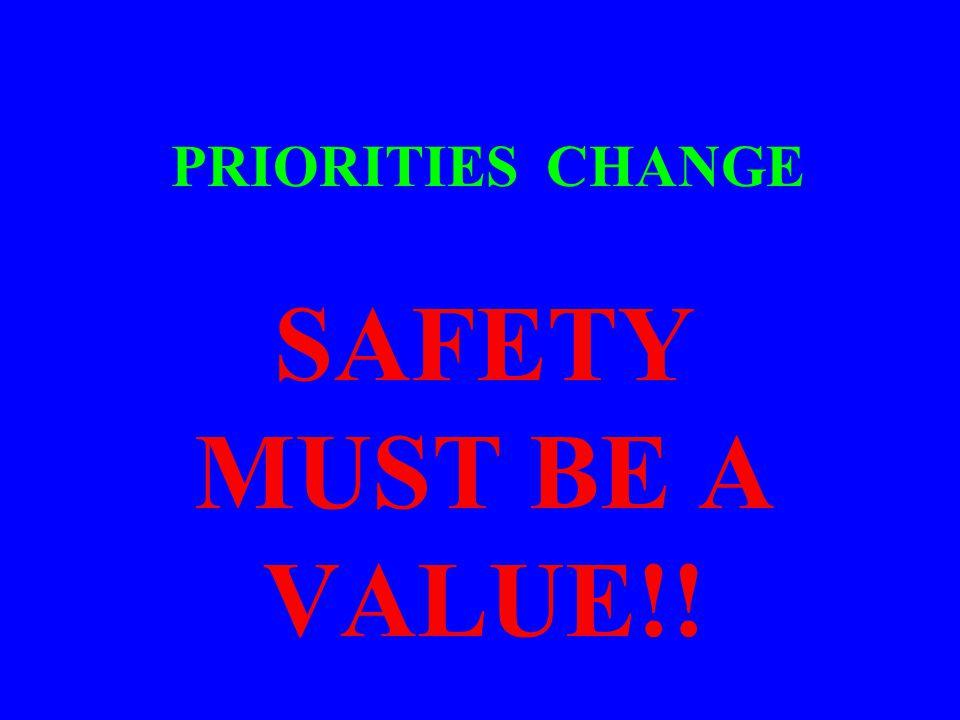 Management Commitment NO !