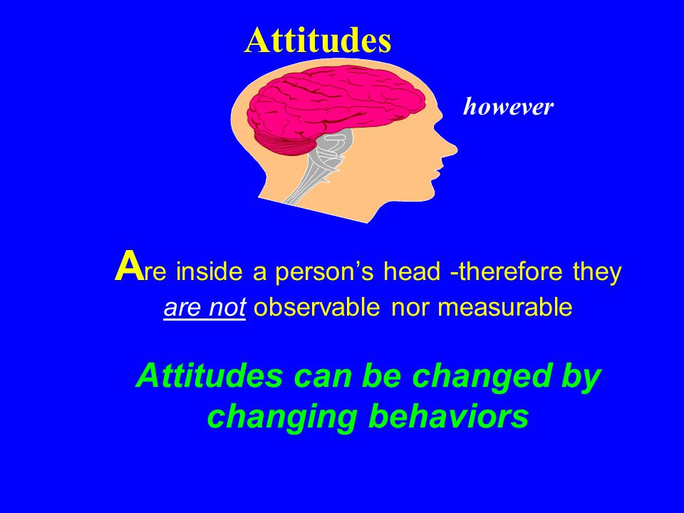 Human Behavior Some experts believe you can change worker's safety behavior by changing their Attitude Accident Report – Safety Attitude A person's Attitude toward any subject is linked with a set of other attitudes - Trying to change them all would be nearly impossible A Behavior change leads to a new Attitude because people reduce tension between Behavior and their Attitude