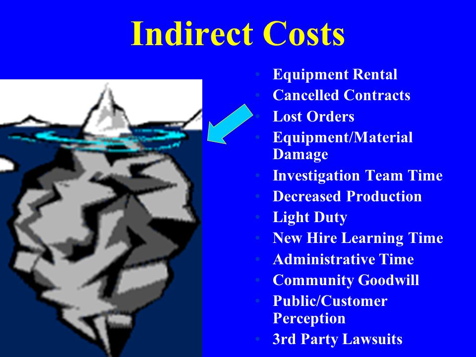 Indirect Costs Injured, Lost Time Wages Non-Injured, Lost Time Wages Overtime Supervisor Wages Lost Bonuses Employee Morale Need For Counseling Turn-over