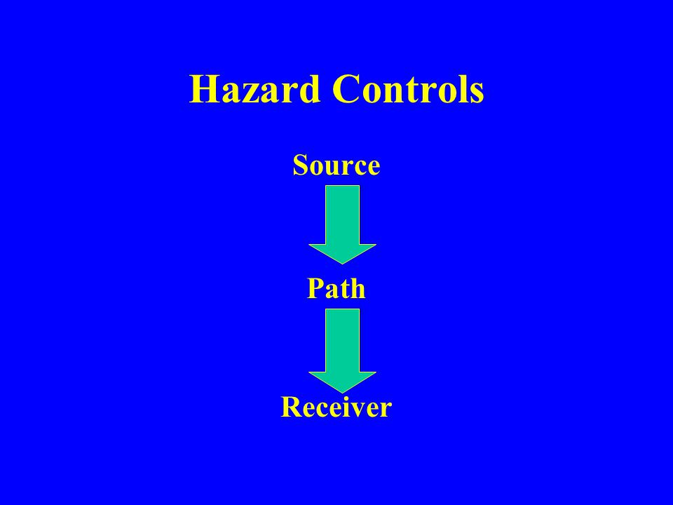 STEP 4: Implement Controls Substitution Engineering controls Administrative Controls Personal Protective Equipment