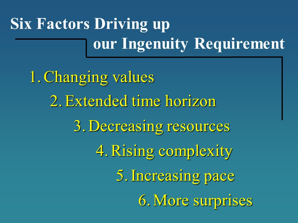 Six Factors Driving up our Ingenuity Requirement 1.Changing values 2.Extended time horizon 3.Decreasing resources 4.Rising complexity 5.Increasing pac