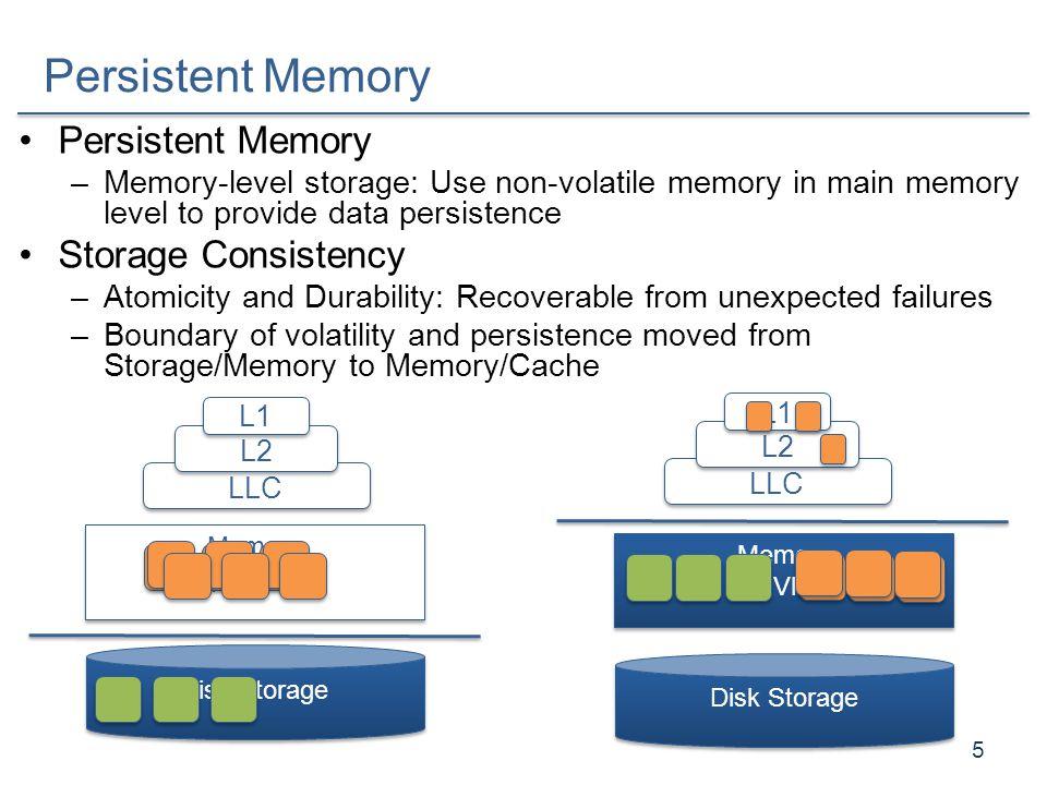 LLC L2 L1 Persistent Memory –Memory-level storage: Use non-volatile memory in main memory level to provide data persistence Storage Consistency –Atomi