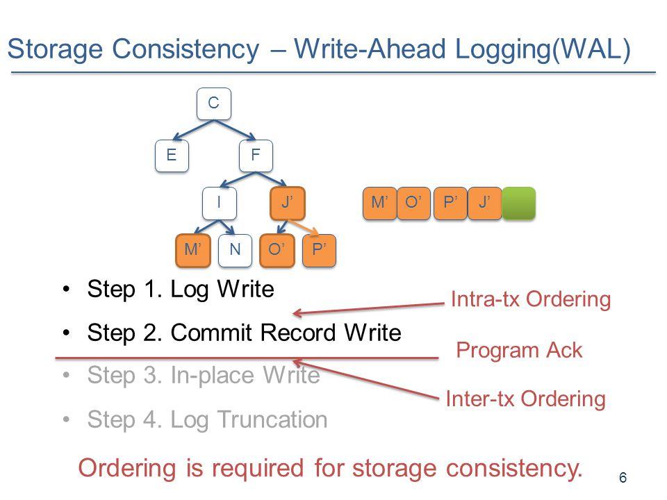 Storage Consistency – Write-Ahead Logging(WAL) Step 1. Log Write Step 2. Commit Record Write Step 3. In-place Write Step 4. Log Truncation C C E E F F