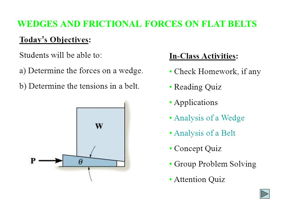 READING QUIZ 1.A wedge allows a ______ force P to lift a _________ weight W.