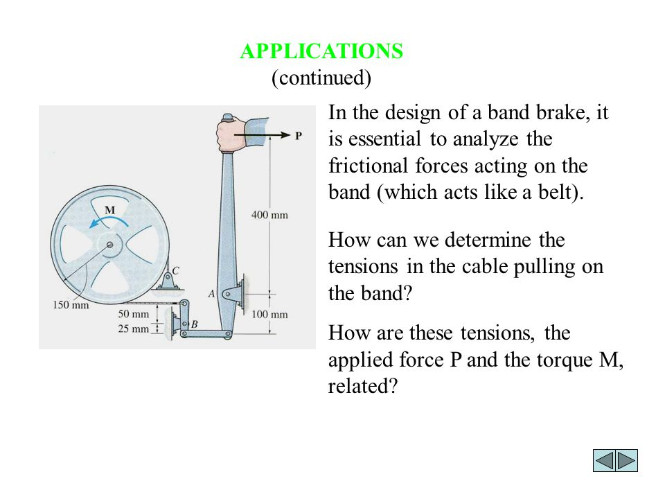 EXAMPLE Given:The load weighs 100 lb and the  S between surfaces AC and BD is 0.3.