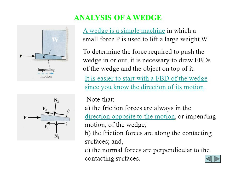 EXAMPLE (continued) The FBDs of wedges A and B are shown in the figures.