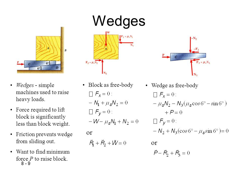 8 - 9 Wedges Wedges - simple machines used to raise heavy loads. Force required to lift block is significantly less than block weight. Friction preven