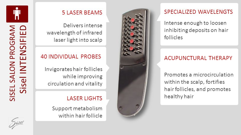 Delivers intense wavelength of infrared laser light into scalp 5 LASER BEAMS Invigorates hair follicles while improving circulation and vitality 40 IN