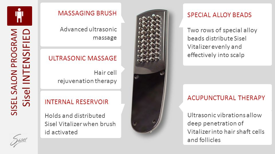 Advanced ultrasonic massage MASSAGING BRUSH Hair cell rejuvenation therapy ULTRASONIC MASSAGE Ultrasonic vibrations allow deep penetration of Vitalize