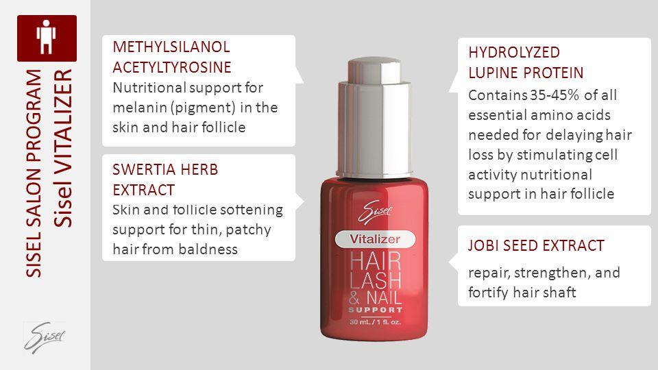 SISEL SALON PROGRAM Sisel VITALIZER Nutritional support for melanin (pigment) in the skin and hair follicle METHYLSILANOL ACETYLTYROSINE Contains 35-4