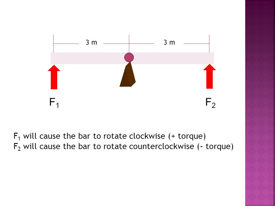 10N 10N 3 m The rod will not rotate because the torque that makes the object want to rotate clockwise is balanced by the torque that makes it want to rotate counter-clockwise.