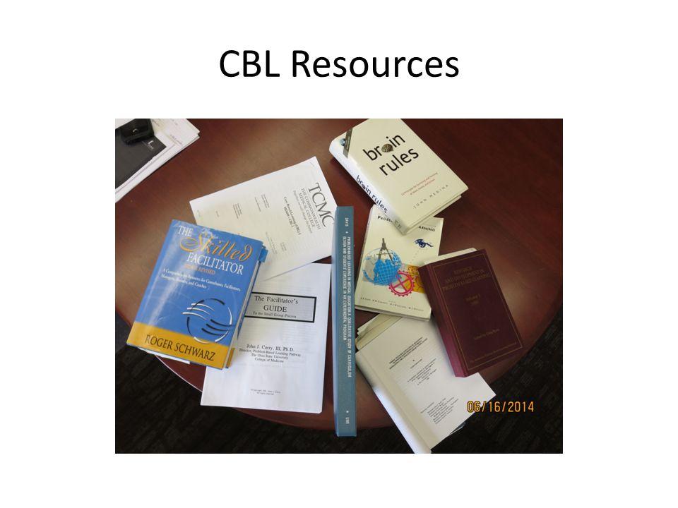CBL Resources