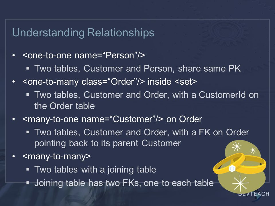 Understanding Relationships  Two tables, Customer and Person, share same PK inside  Two tables, Customer and Order, with a CustomerId on the Order t