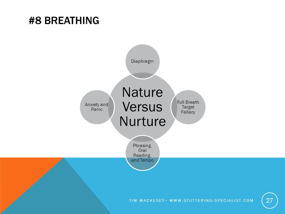 #8 BREATHING TIM MACKESEY~ WWW.STUTTERING-SPECIALIST.COM Nature Versus Nurture Diaphragm Full Breath Target Fallacy Phrasing, Oral Reading, and Tempo Anxiety and Panic 27