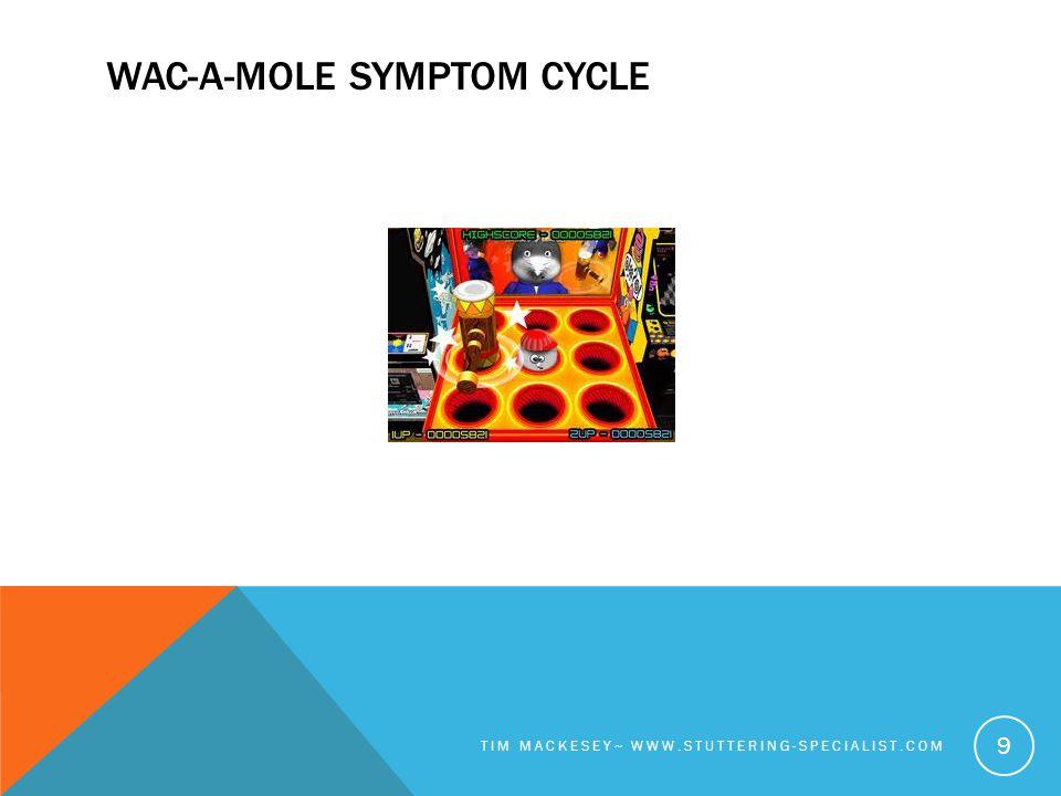 WAC-A-MOLE SYMPTOM CYCLE TIM MACKESEY~ WWW.STUTTERING-SPECIALIST.COM 9