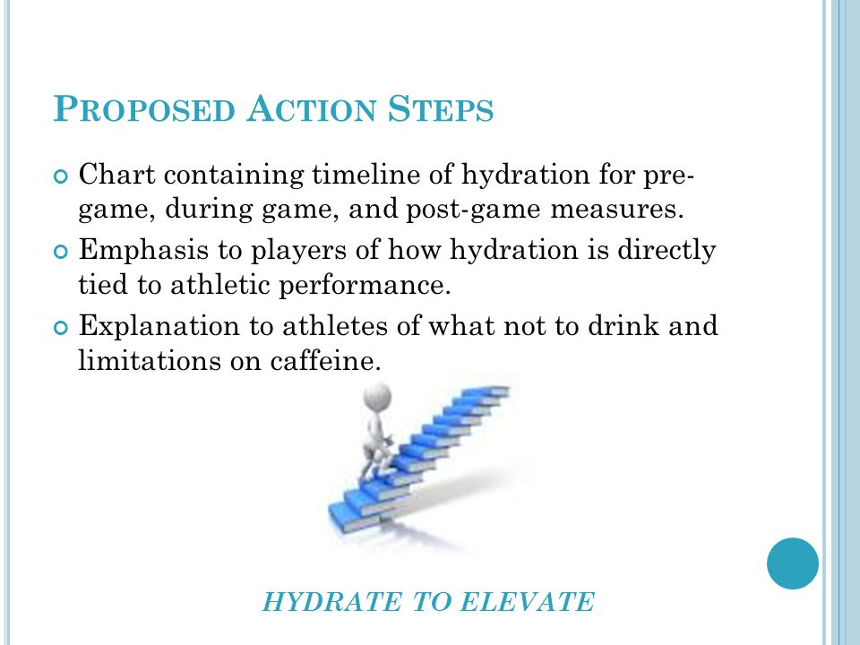 P ROPOSED A CTION S TEPS Chart containing timeline of hydration for pre- game, during game, and post-game measures. Emphasis to players of how hydrati