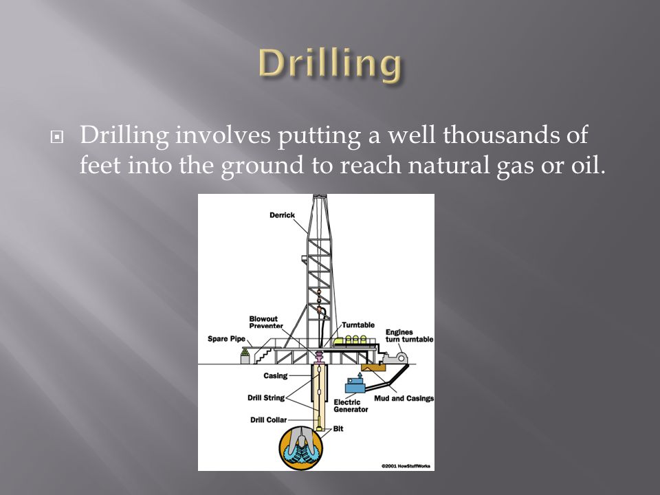  Drilling involves putting a well thousands of feet into the ground to reach natural gas or oil.