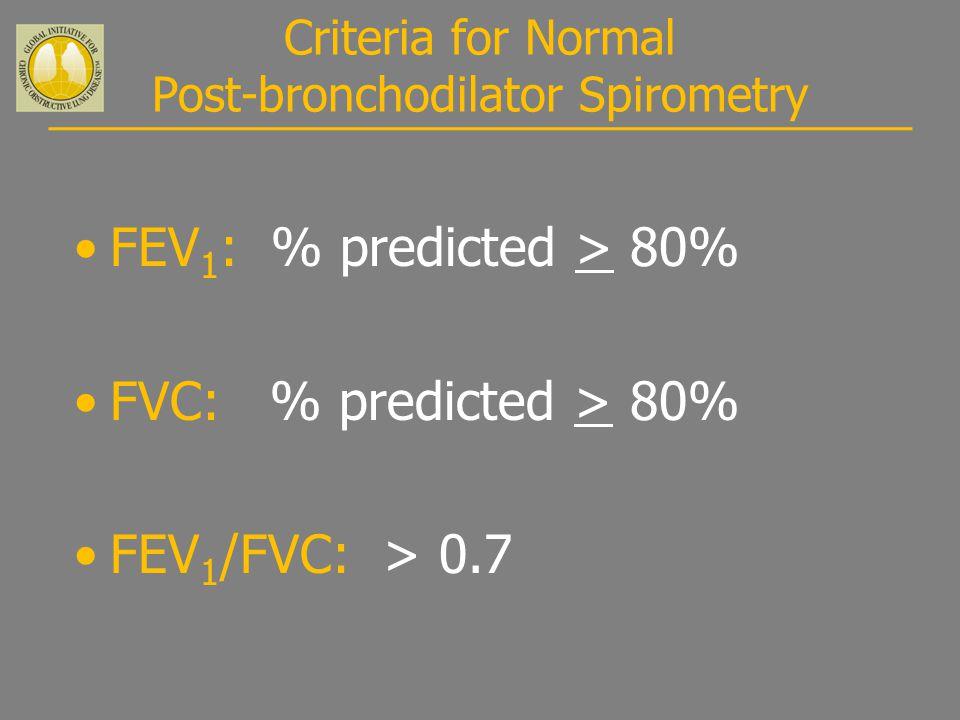 Criteria for Normal Post-bronchodilator Spirometry FEV 1 : % predicted > 80% FVC: % predicted > 80% FEV 1 /FVC: > 0.7