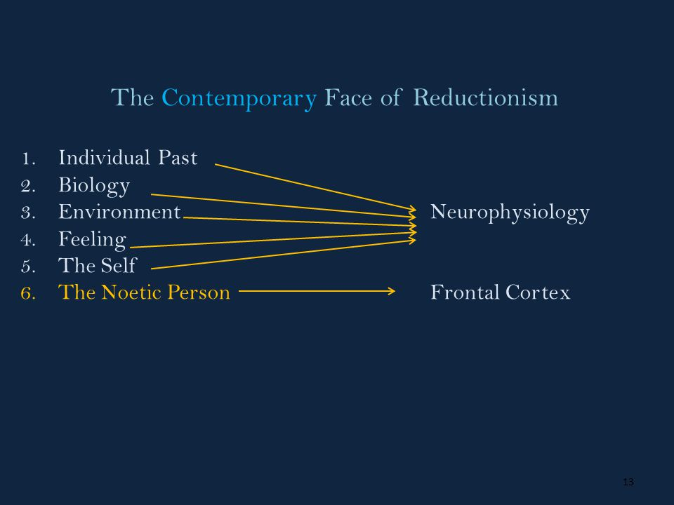 13 The Contemporary Face of Reductionism 1.Individual Past 2.Biology 3.Environment Neurophysiology 4.Feeling 5.The Self 6.The Noetic Person Frontal Cortex