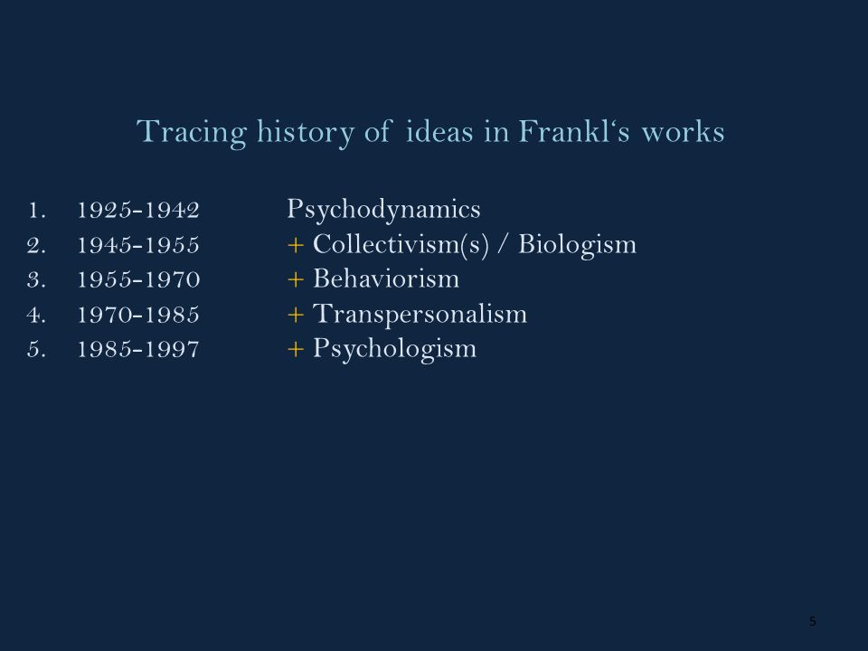 5 Tracing history of ideas in Frankl's works 1.1925-1942Psychodynamics 2.1945-1955+ Collectivism(s) / Biologism 3.1955-1970+ Behaviorism 4.1970-1985+ Transpersonalism 5.1985-1997+ Psychologism