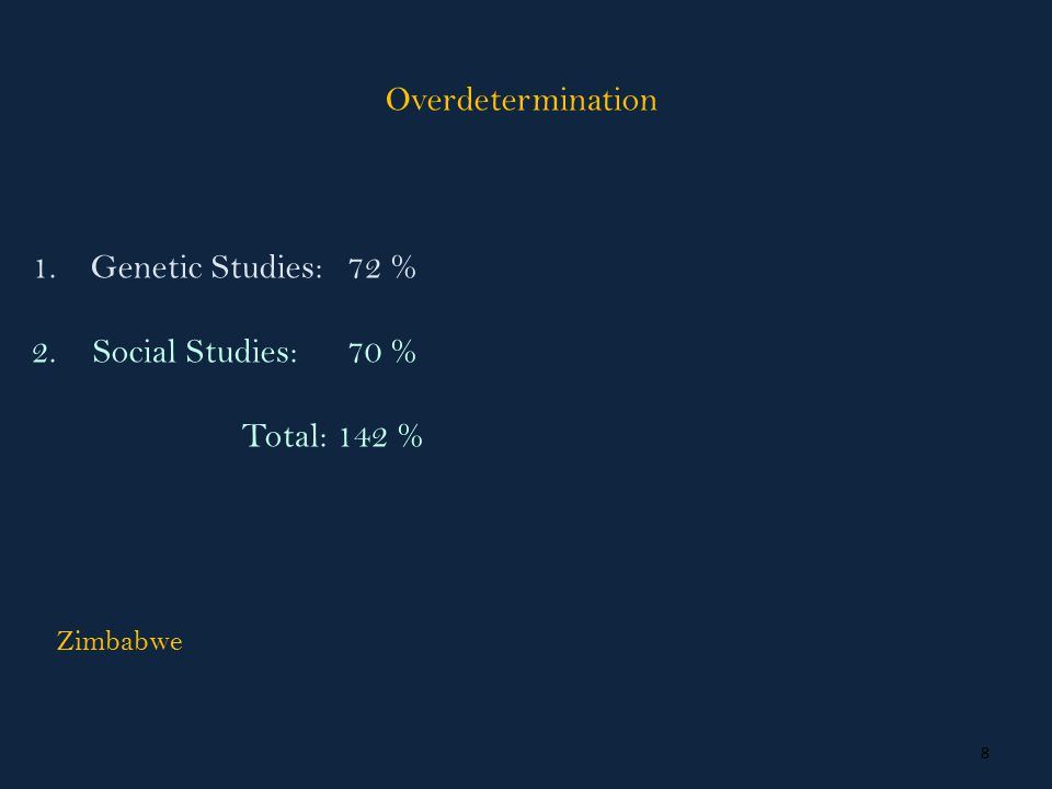 8 Overdetermination 1.Genetic Studies: 72 % 2. Social Studies:70 % Total: 142 % Zimbabwe